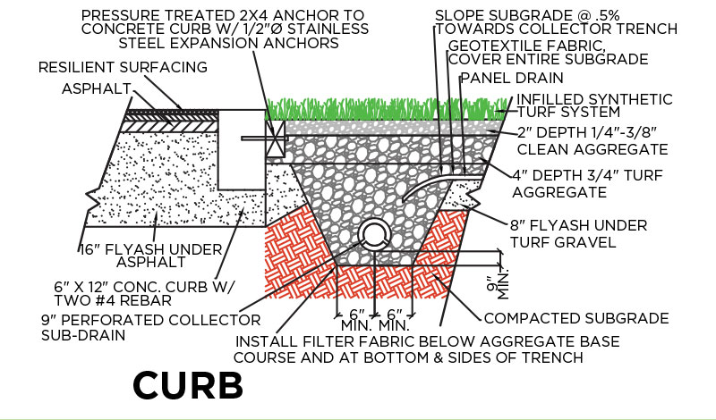 Fresh-Grass-PL903-Curb