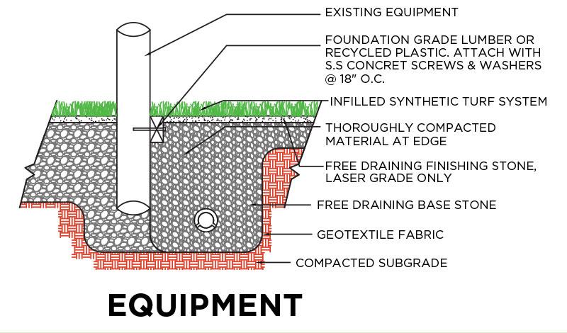 Fresh-Grass-PL903-Equipment