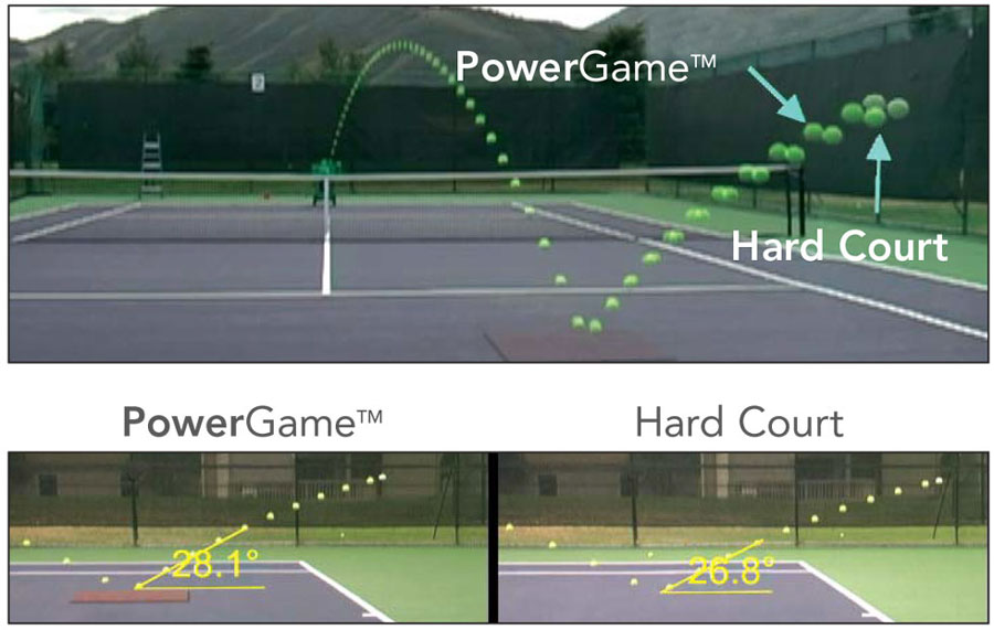 SCA_Tennis-PowerGame-Ball-Bounce_900