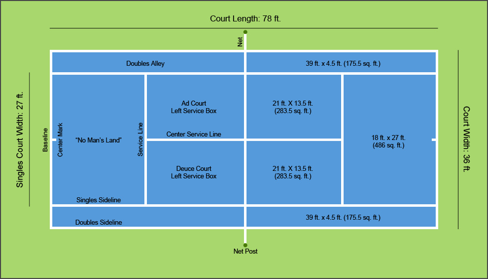 tennis-court-dimensions-and-layout